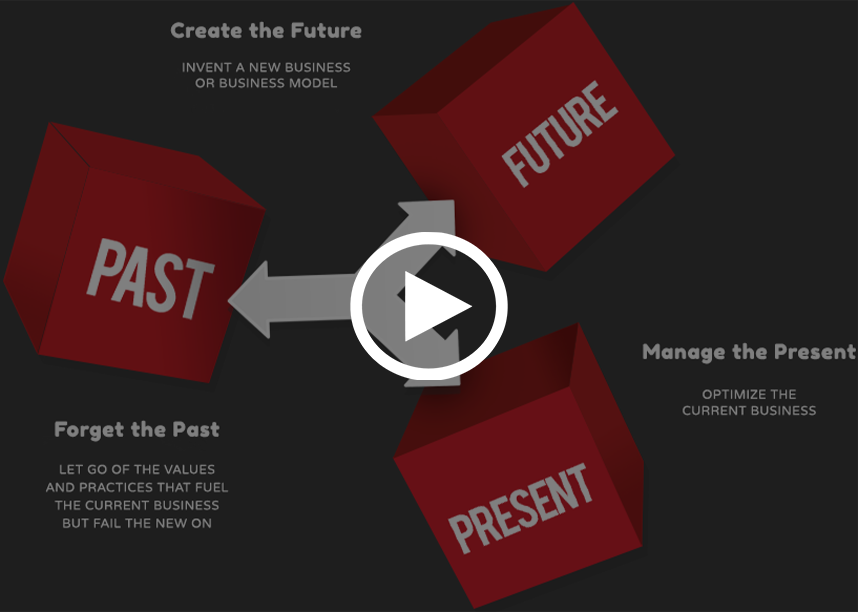 """Are you relying on your past successes? Evolve your company's strategy for the future with the """"three-box"""" solution."""