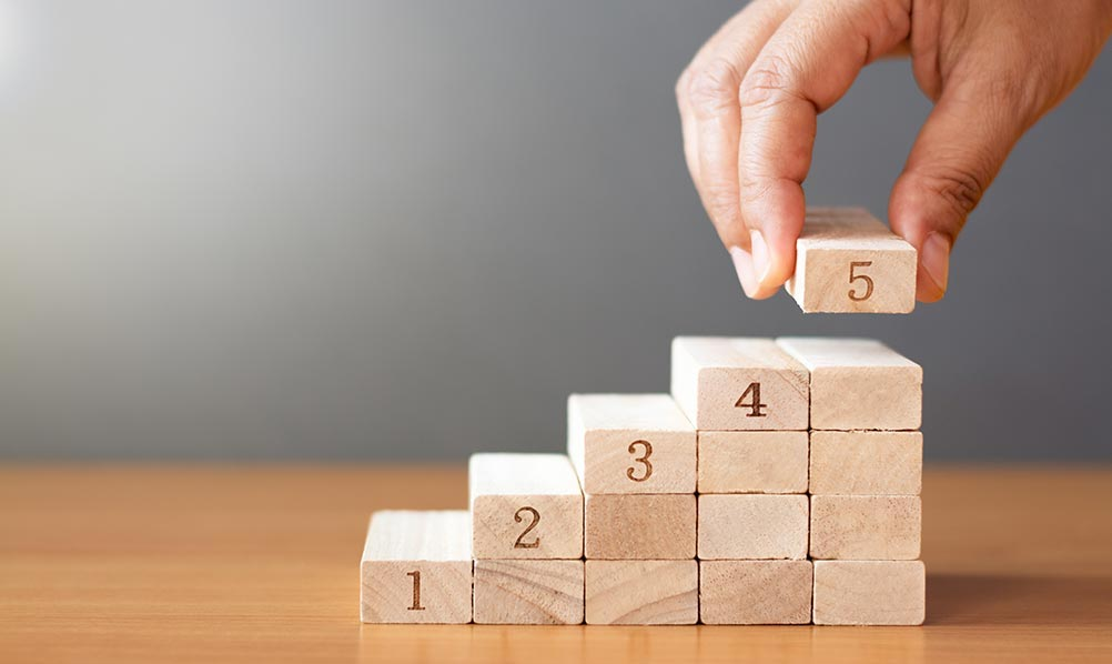5 Steps for Effectively Leading Through Change